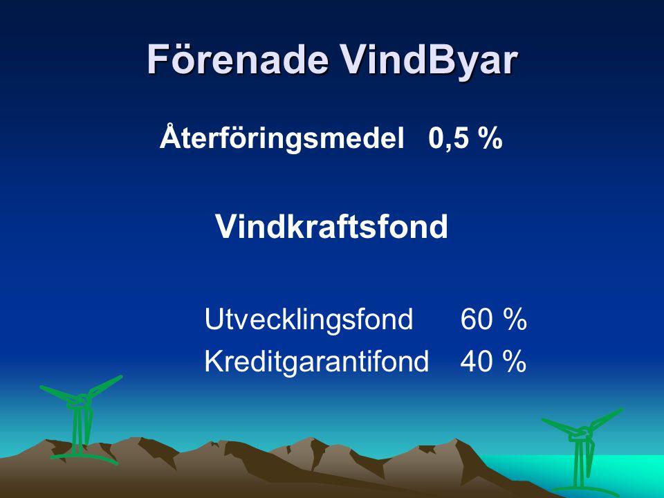 Förenade VindByar Återföringsmedel 0,5 % Vindkraftsfond Utvecklingsfond 60 % Kreditgarantifond 40 %