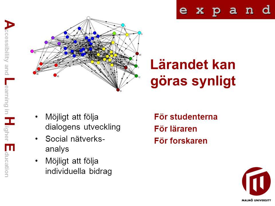 A ccessibility and L earning in H igher E ducation e x p a n d Lärandet kan göras synligt Möjligt att följa dialogens utveckling Social nätverks- analys Möjligt att följa individuella bidrag För studenterna För läraren För forskaren