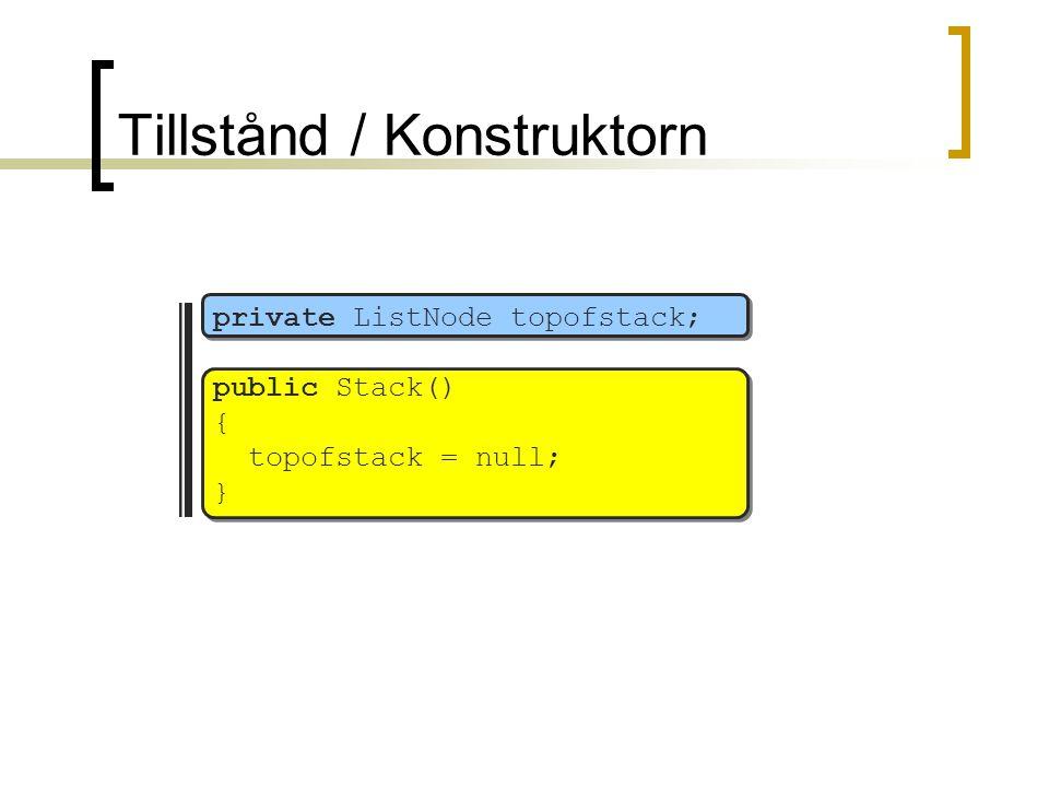 Tillstånd / Konstruktorn private ListNode topofstack; public Stack() { topofstack = null; }