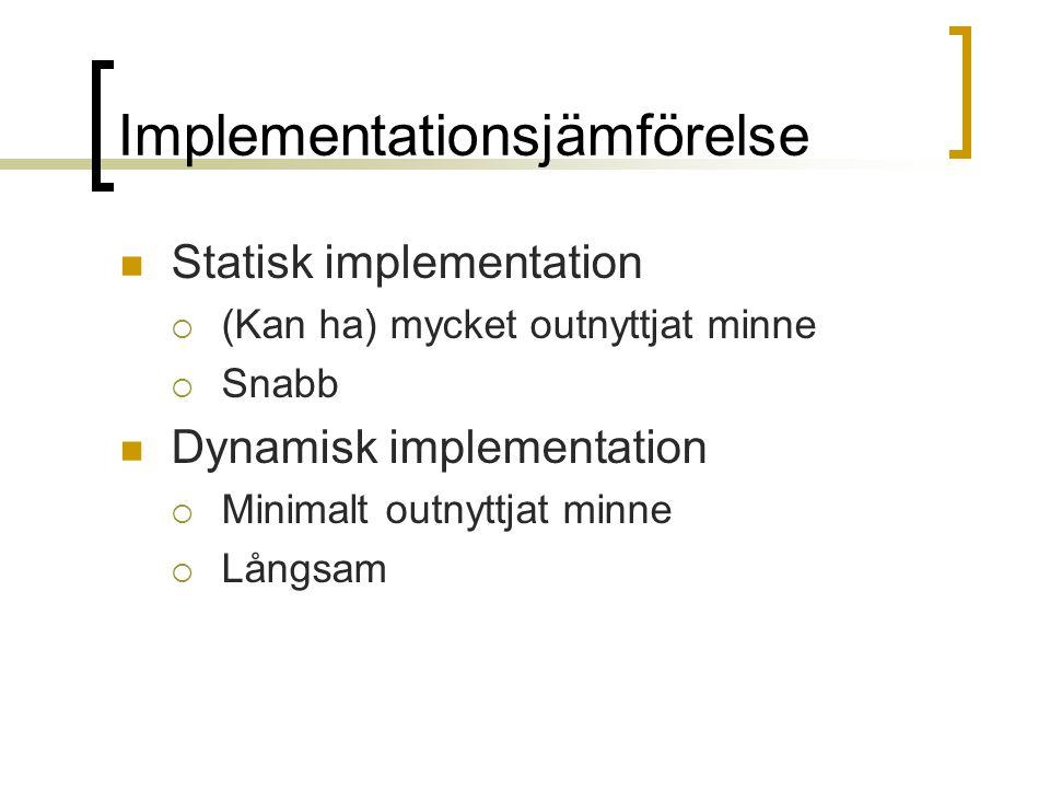Implementationsjämförelse Statisk implementation  (Kan ha) mycket outnyttjat minne  Snabb Dynamisk implementation  Minimalt outnyttjat minne  Lång