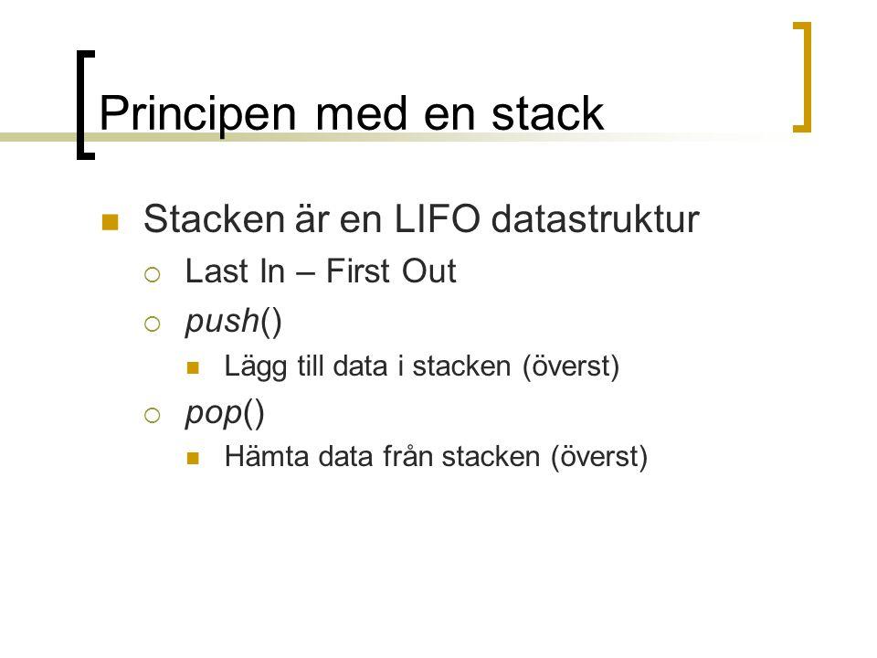 Principen med en stack Stack push( 'S' ) push( 'U' ) push( 'K' ) push( 'G' ) push( 'R' ) pop( ) push( 'Ä' ) pop( ) S U K K G R Ä