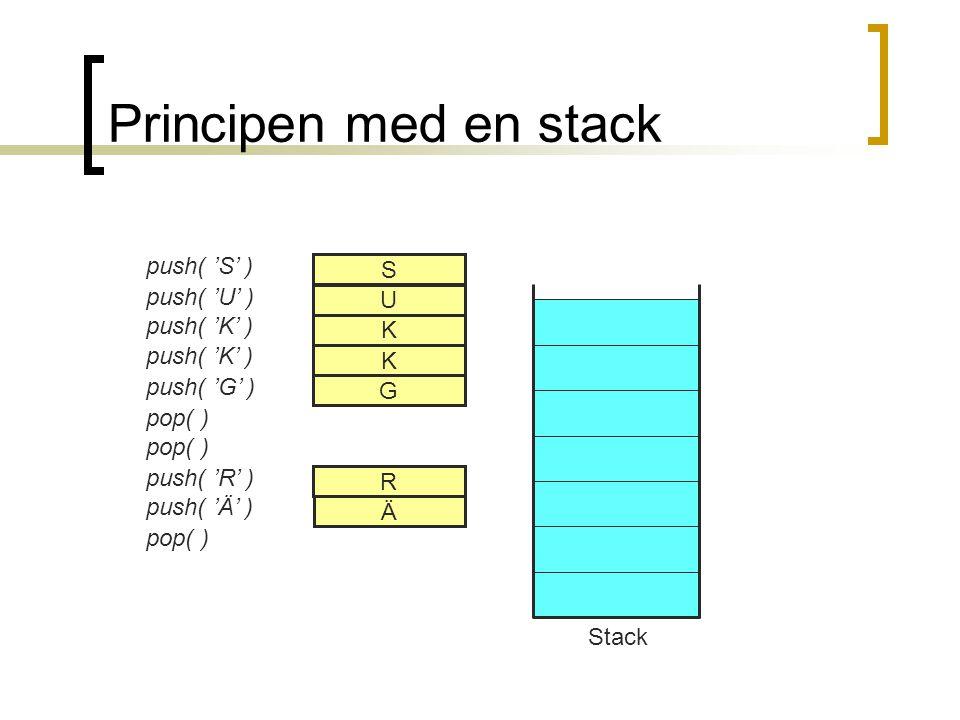 Metoden -- 'void push(Object data)' public void push(Object x) { topofstack=new ListNode(x,topofstack); }