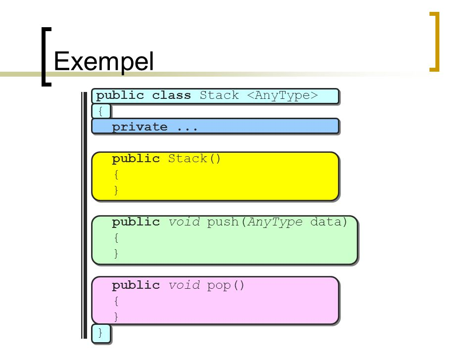 Exempel public class Stack <AnyType> { private...