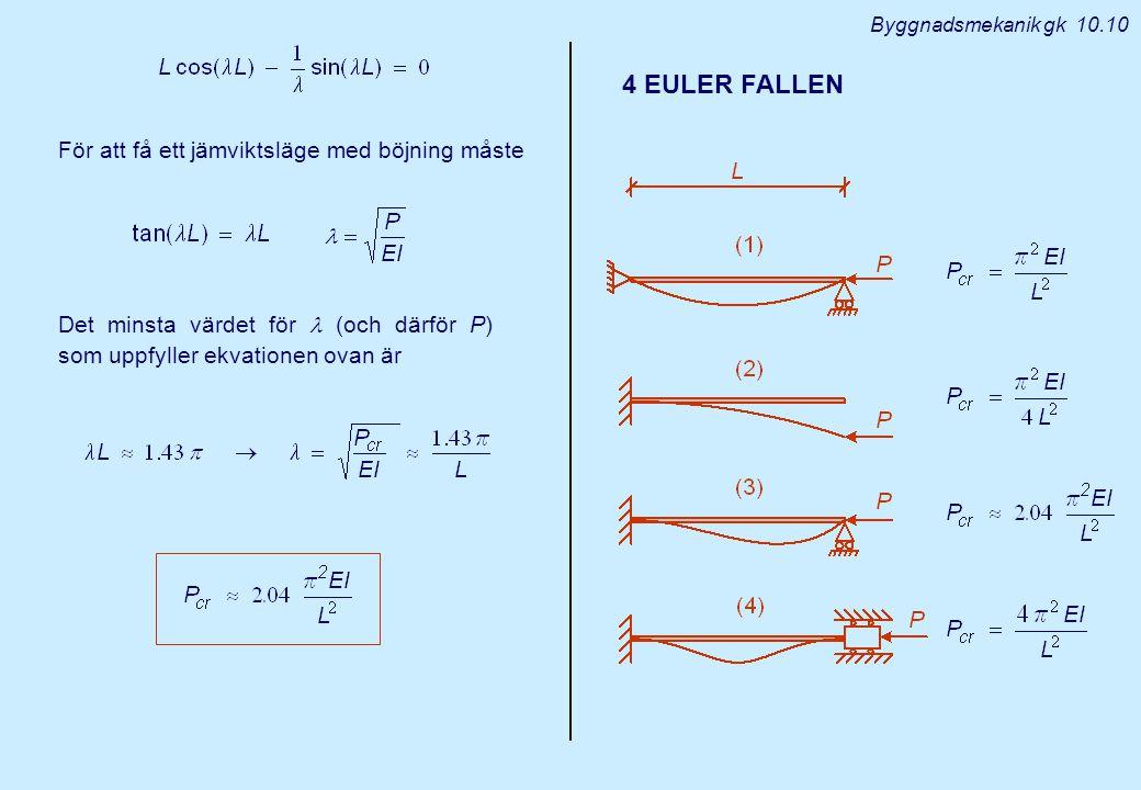 Byggnadsmekanik gk 10.10 För att få ett jämviktsläge med böjning måste Det minsta värdet för (och därför P) som uppfyller ekvationen ovan är 4 EULER F