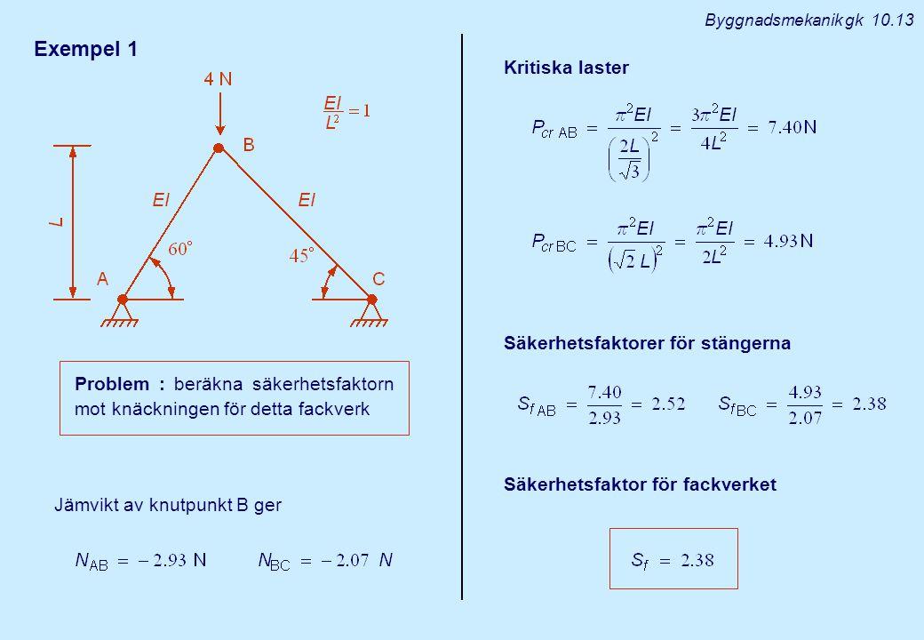 Byggnadsmekanik gk 10.13 Exempel 1 Problem : beräkna säkerhetsfaktorn mot knäckningen för detta fackverk Jämvikt av knutpunkt B ger Kritiska laster Sä