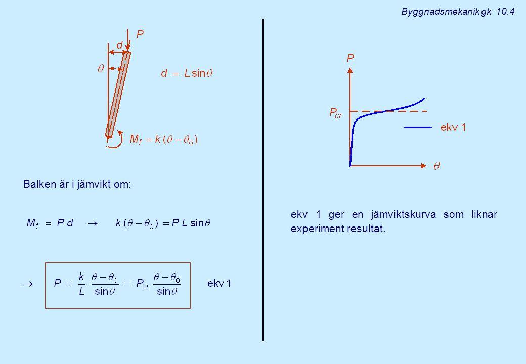 Byggnadsmekanik gk 10.15 Denna ekvation förutsätter små deformationerna, vilket inte är fallet om P >P cr.