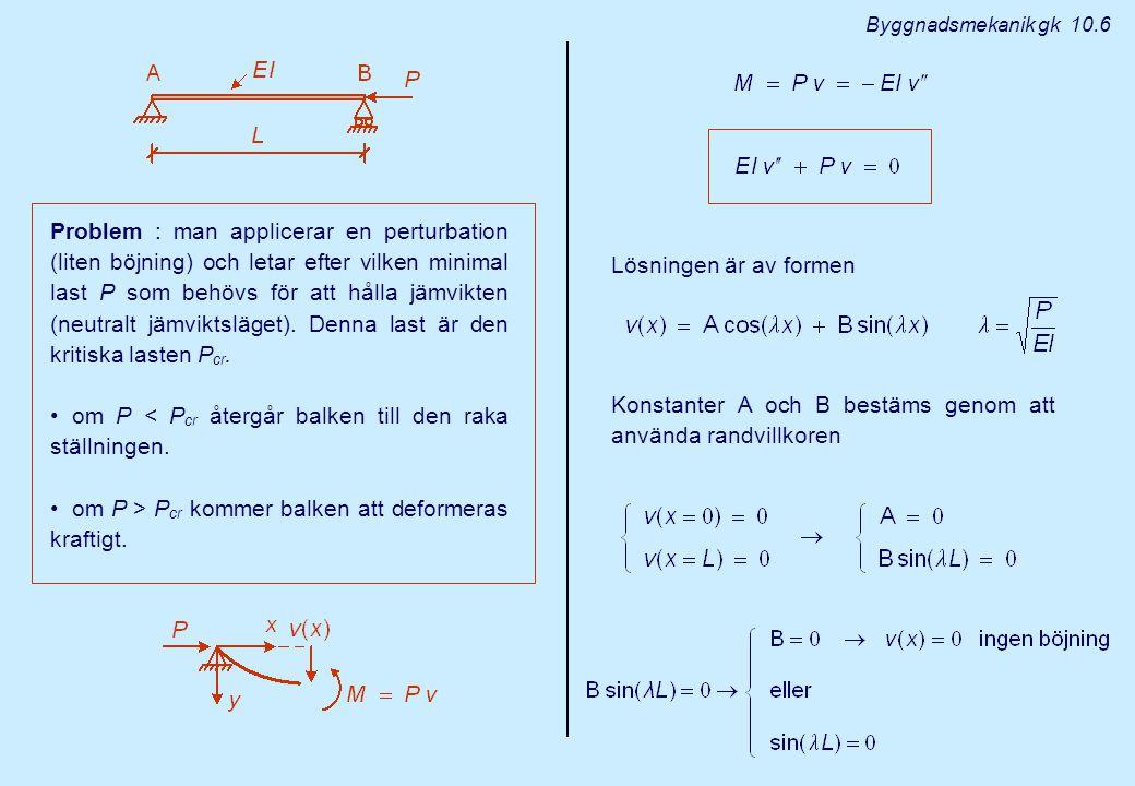 Byggnadsmekanik gk 10.6 Problem : man applicerar en perturbation (liten böjning) och letar efter vilken minimal last P som behövs för att hålla jämvik