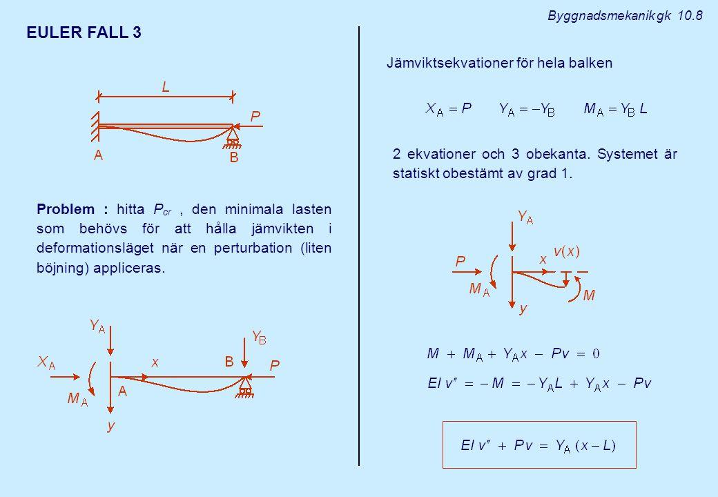 Byggnadsmekanik gk 10.8 EULER FALL 3 Problem : hitta P cr, den minimala lasten som behövs för att hålla jämvikten i deformationsläget när en perturbat