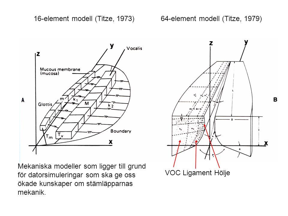 VOC Ligament Hölje 16-element modell (Titze, 1973) 64-element modell (Titze, 1979) Mekaniska modeller som ligger till grund för datorsimuleringar som