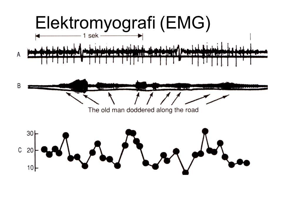 Elektromyografi (EMG)