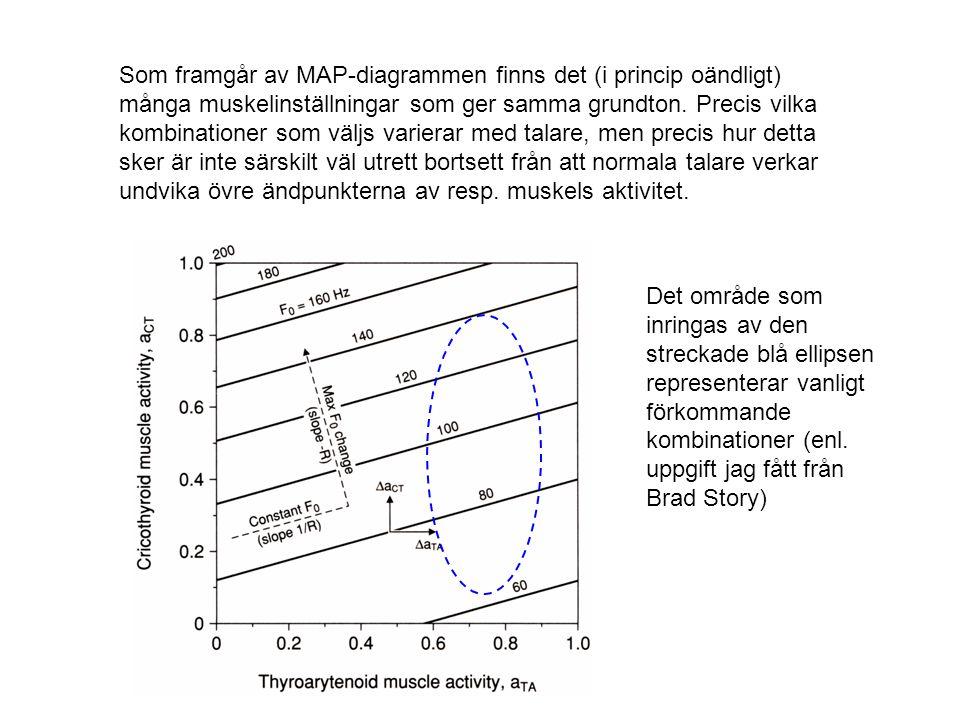 Som framgår av MAP-diagrammen finns det (i princip oändligt) många muskelinställningar som ger samma grundton. Precis vilka kombinationer som väljs va