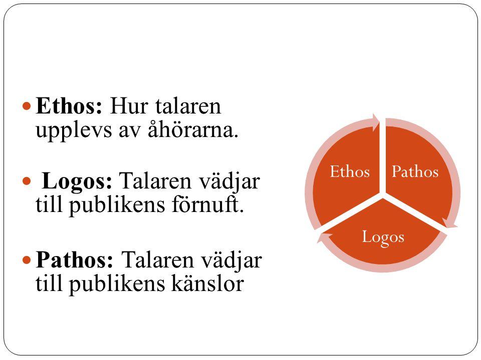 Ethos: Hur talaren upplevs av åhörarna. Logos: Talaren vädjar till publikens förnuft. Pathos: Talaren vädjar till publikens känslor Pathos Logos Ethos