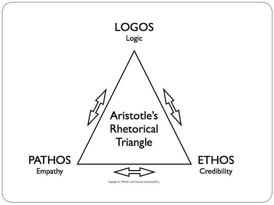 Se hur man kan övertyga med ethos, logos, pathos
