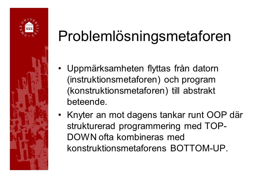 Problemlösningsmetaforen Uppmärksamheten flyttas från datorn (instruktionsmetaforen) och program (konstruktionsmetaforen) till abstrakt beteende. Knyt