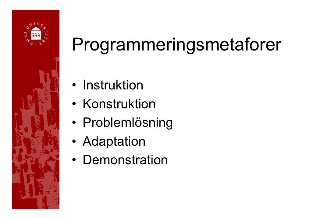 Programmeringsmetaforer Instruktion Konstruktion Problemlösning Adaptation Demonstration