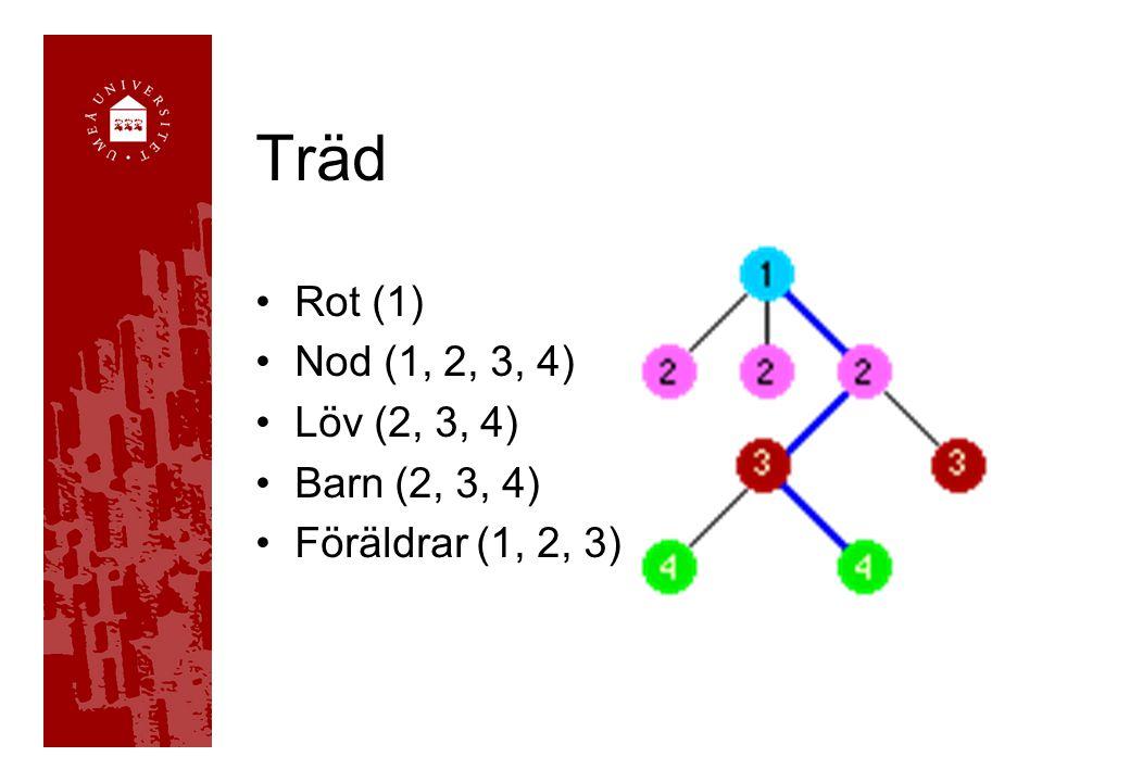 Träd Rot (1) Nod (1, 2, 3, 4) Löv (2, 3, 4) Barn (2, 3, 4) Föräldrar (1, 2, 3)