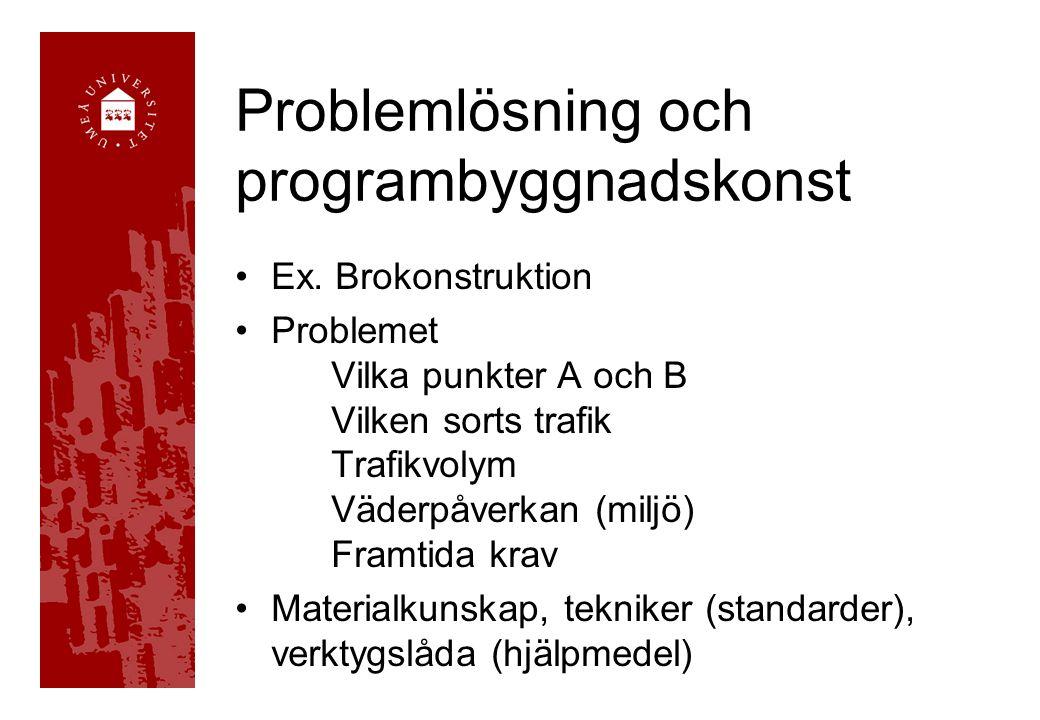 Problemlösning och programbyggnadskonst Ex. Brokonstruktion Problemet Vilka punkter A och B Vilken sorts trafik Trafikvolym Väderpåverkan (miljö) Fram