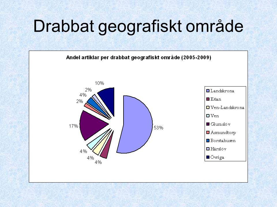 Drabbat geografiskt område