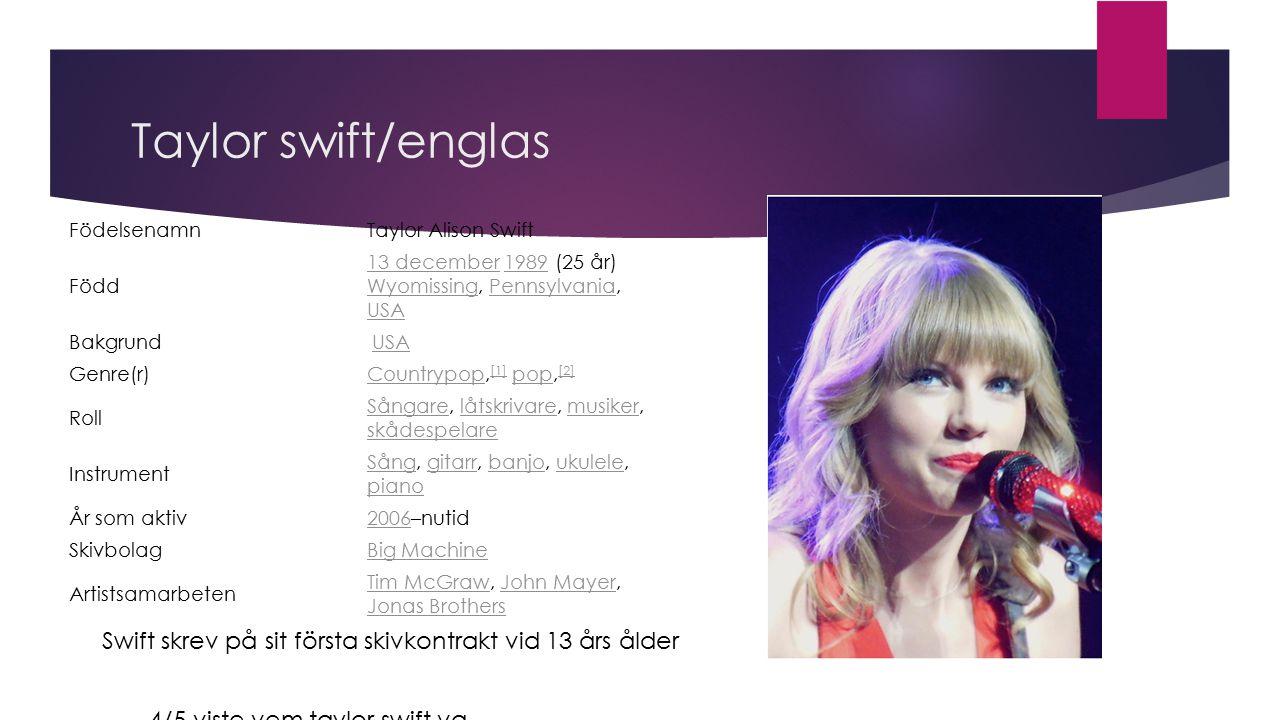 Taylor swift/englas Swift skrev på sit första skivkontrakt vid 13 års ålder FödelsenamnTaylor Alison Swift Född 13 december13 december 1989 (25 år) Wy