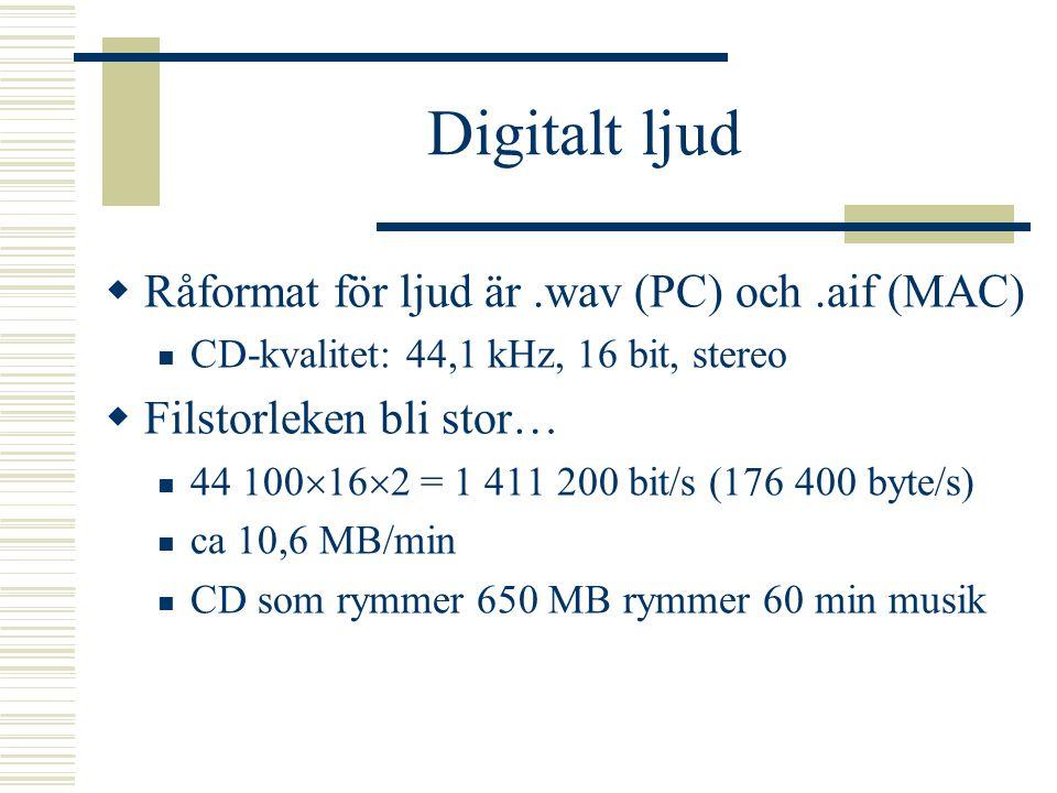 Digitalt ljud  Olika samplerates och bitdjup 44,1 kHz, 16 bit (original) 22,05 kHz, 16 bit 44,1 kHz, 8 bit 22,05 kHz, 8 bit 11,025 kHz, 8 bit Tal 44,