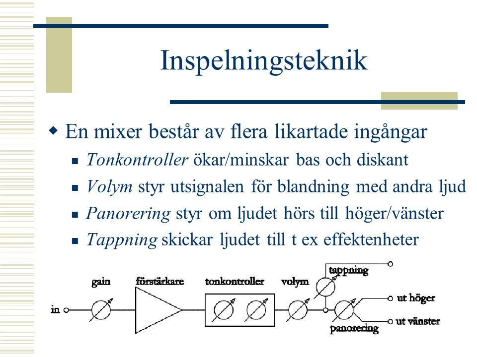 """Inspelningsteknik  Kontrollera gain – hög signal ger bättre signal/brus-förhållande, men """"klipps"""" signalen blir den förstörd  Får aldrig överstiga 0"""