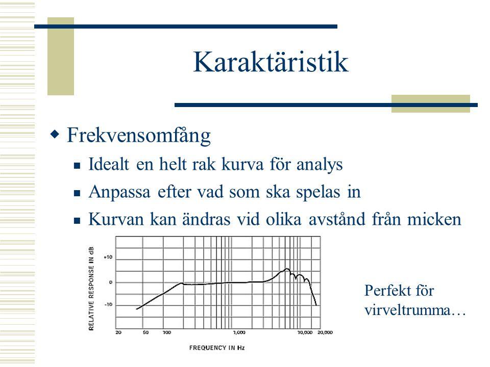 """Karaktäristik  Känslighet (mV/dB SPL )  Trycktålighet (max SPL)  Riktningskaraktäristik Riktad mikrofon """"Njure"""" Rundtagande"""