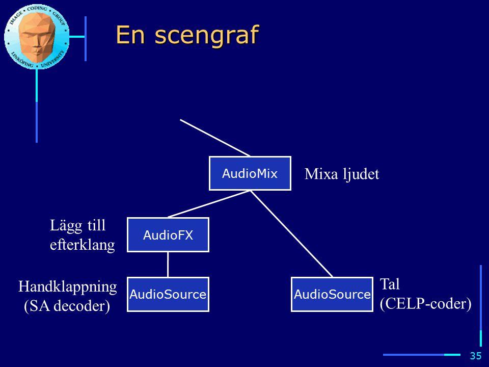 34 Sammansättning av olika ljudobjekt - Demo Initiala rösten genereras av TTS.