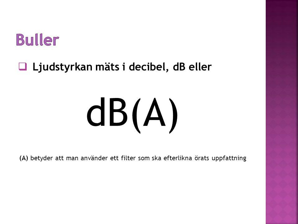  Ljudstyrkan mäts i decibel, dB eller dB(A) (A) betyder att man använder ett filter som ska efterlikna örats uppfattning