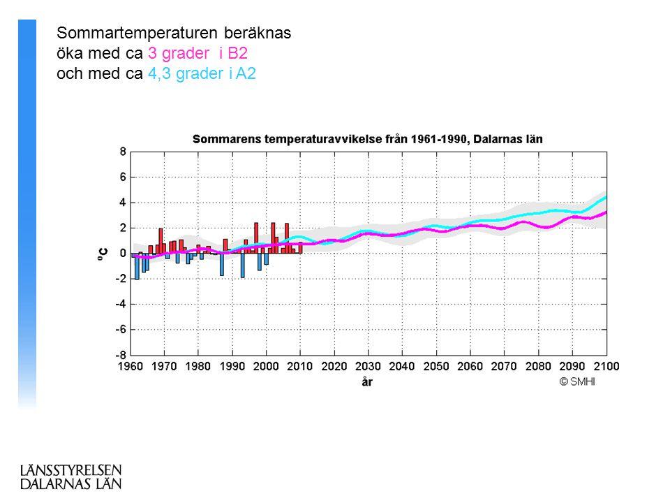 Sommartemperaturen beräknas öka med ca 3 grader i B2 och med ca 4,3 grader i A2