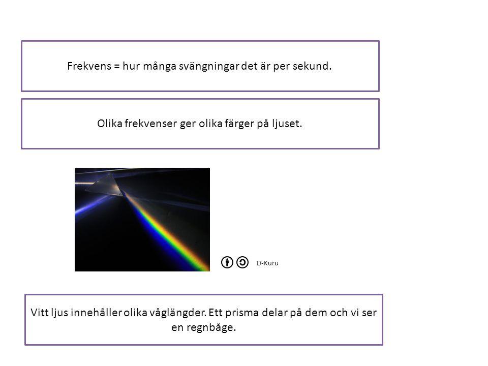 Frekvens = hur många svängningar det är per sekund. Vitt ljus innehåller olika våglängder. Ett prisma delar på dem och vi ser en regnbåge. Olika frekv
