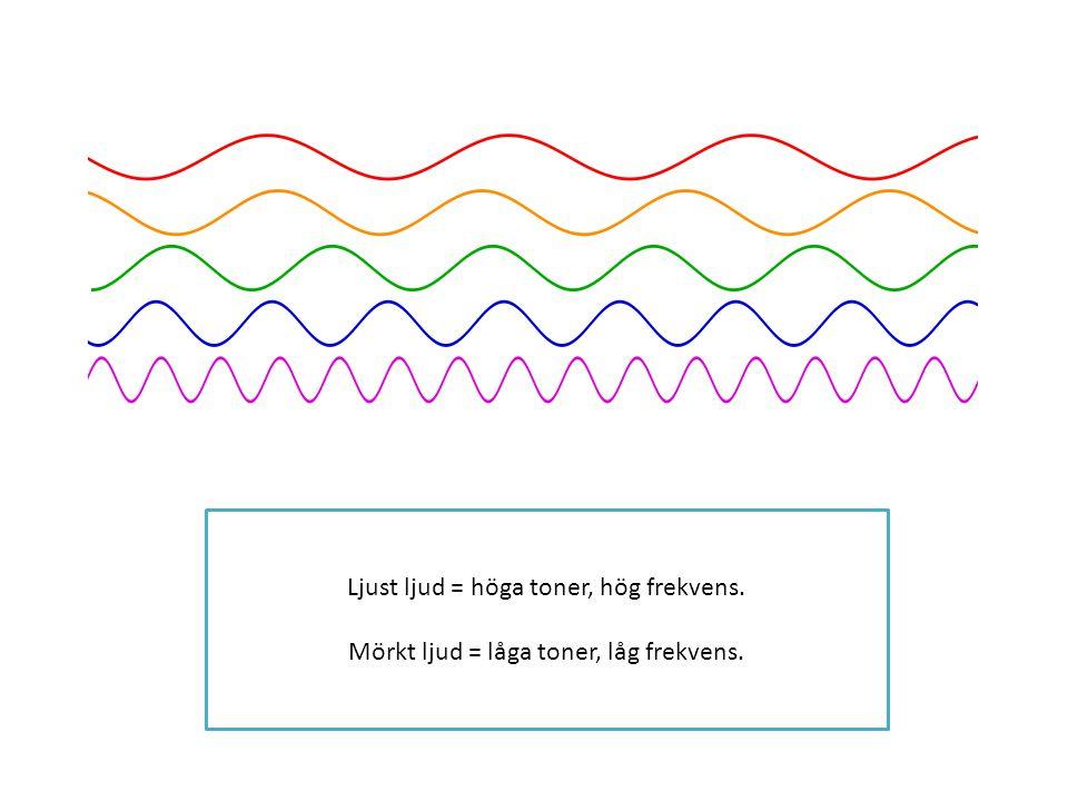 Ljust ljud = höga toner, hög frekvens. Mörkt ljud = låga toner, låg frekvens.