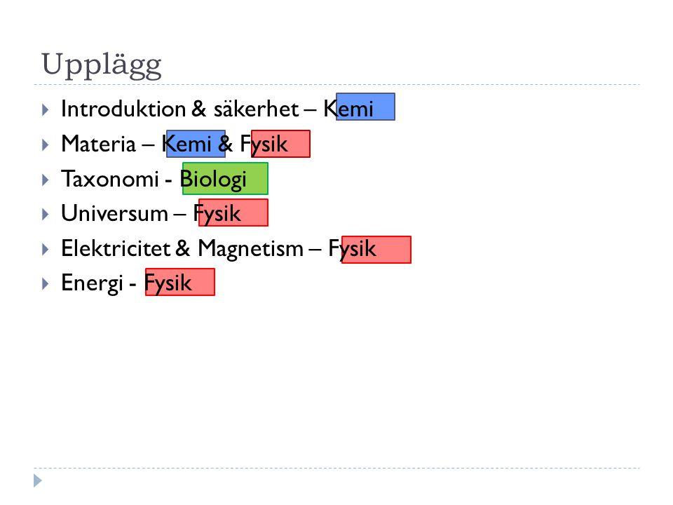 Upplägg  Introduktion & säkerhet – Kemi  Materia – Kemi & Fysik  Taxonomi - Biologi  Universum – Fysik  Elektricitet & Magnetism – Fysik  Energi