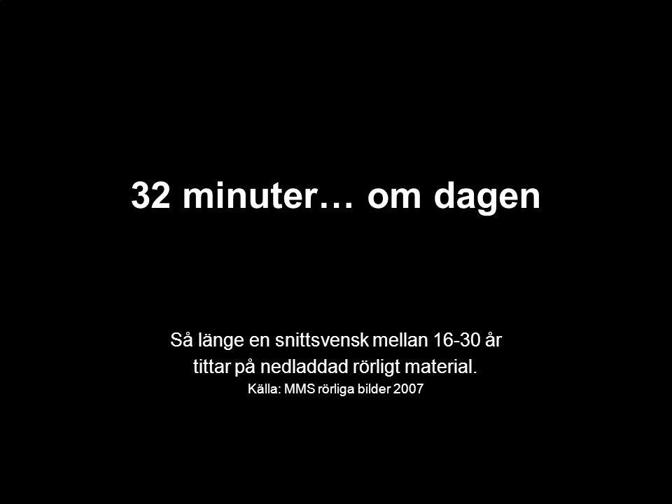 32 minuter… om dagen Så länge en snittsvensk mellan 16-30 år tittar på nedladdad rörligt material.