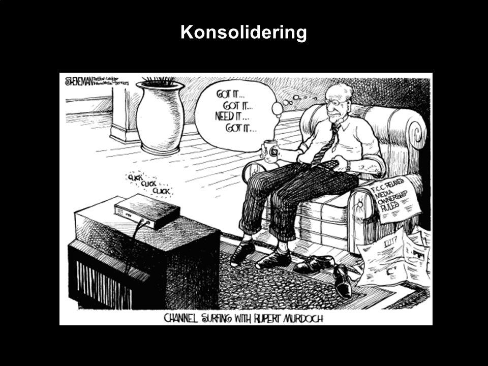 Konsolidering