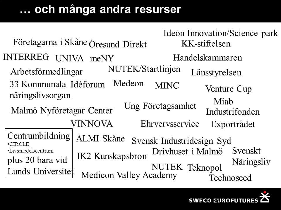 Arbetsförmedlingar 33 Kommunala näringslivsorgan Malmö Nyföretagar Center UNIVA Öresund Direkt Medeon Medicon Valley Academy MINC Teknopol Ideon Innov