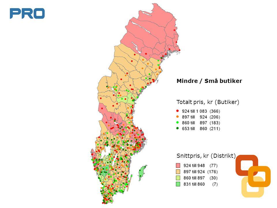 Snittpris, kr (Distrikt) Totalt pris, kr (Butiker) Mindre / Små butiker