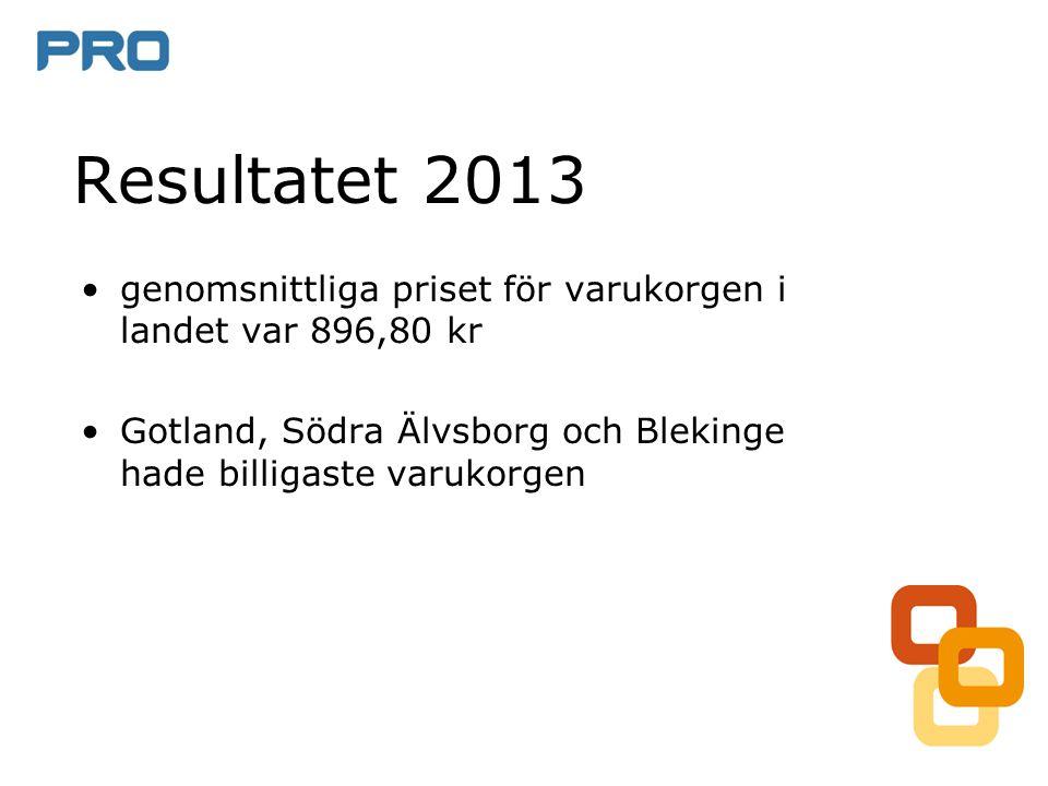 Resultatet 2013 genomsnittliga priset för varukorgen i landet var 896,80 kr Gotland, Södra Älvsborg och Blekinge hade billigaste varukorgen