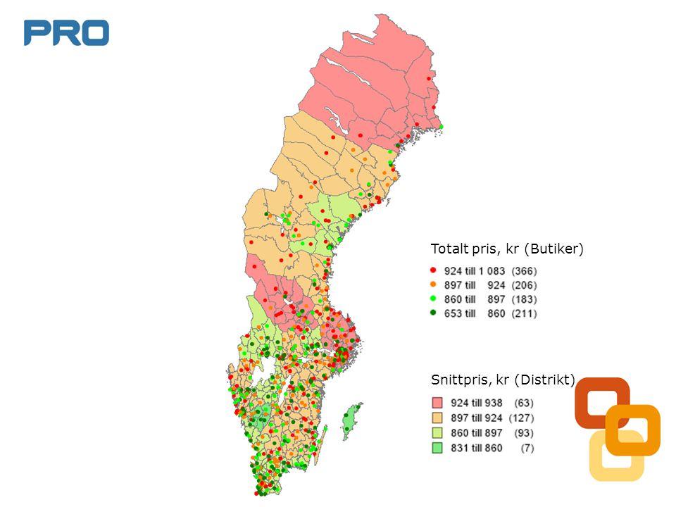 Snittpris, kr (Distrikt) Totalt pris, kr (Butiker)