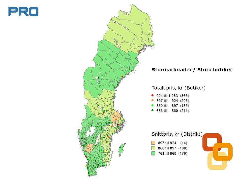 Snittpris, kr (Distrikt) Totalt pris, kr (Butiker) Stormarknader / Stora butiker