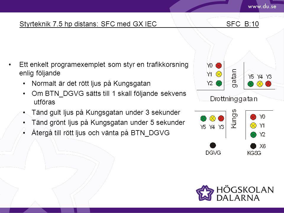 Styrteknik 7.5 hp distans: SFC med GX IEC SFC_B:10 Ett enkelt programexemplet som styr en trafikkorsning enlig följande Normalt är det rött ljus på Ku