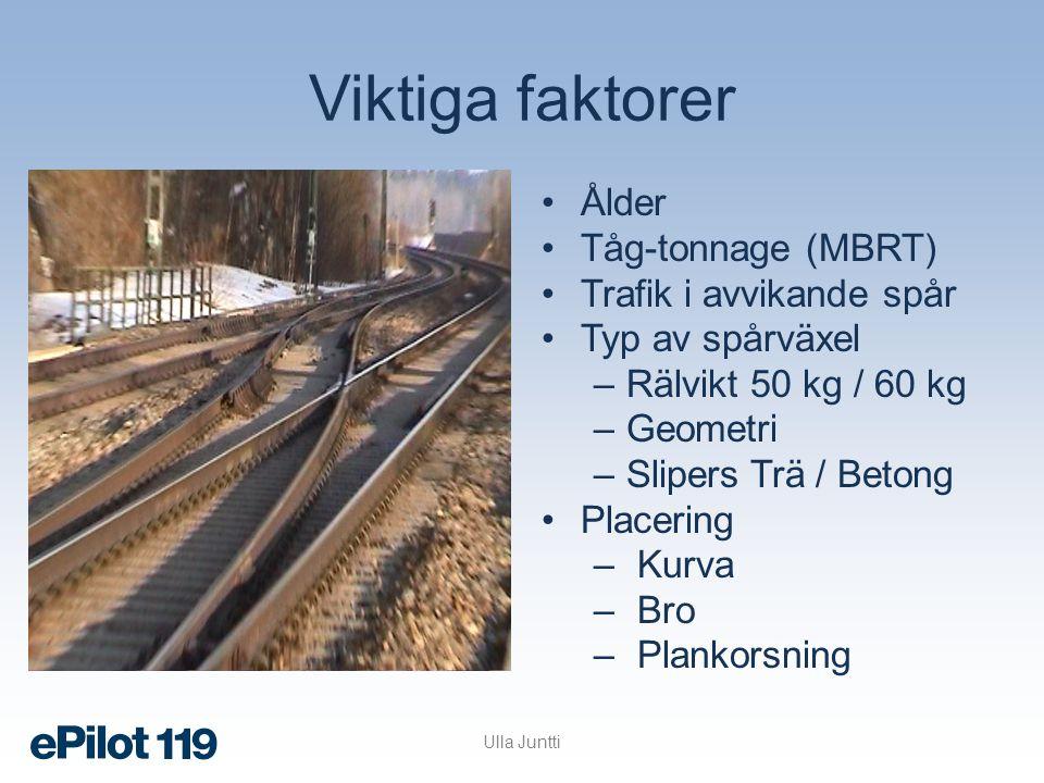 Beståndsdelar Spårväxel Kontrollanordning /TKK Omläggnings- anordning Inkl signalsystem KorsningTungaordningVäxelvärmeSnöskydd Ulla Juntti