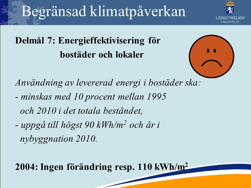 Begränsad klimatpåverkan Delmål 7: Energieffektivisering för bostäder och lokaler Användning av levererad energi i bostäder ska: - minskas med 10 proc