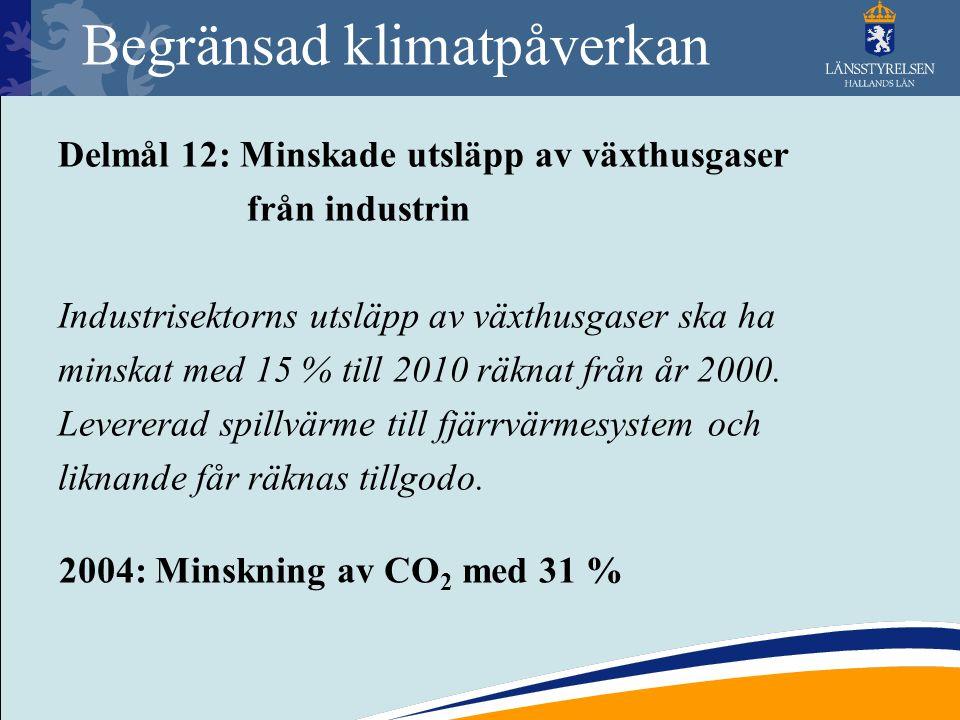 Begränsad klimatpåverkan Delmål 12: Minskade utsläpp av växthusgaser från industrin Industrisektorns utsläpp av växthusgaser ska ha minskat med 15 % t