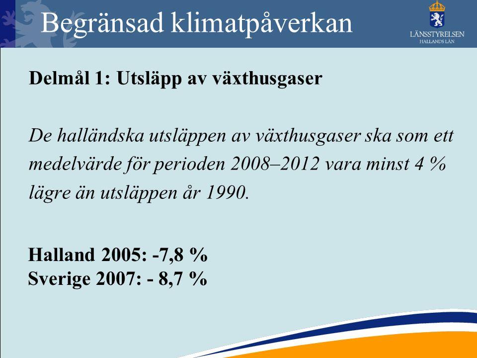 Begränsad klimatpåverkan Delmål 1: Utsläpp av växthusgaser De halländska utsläppen av växthusgaser ska som ett medelvärde för perioden 2008–2012 vara