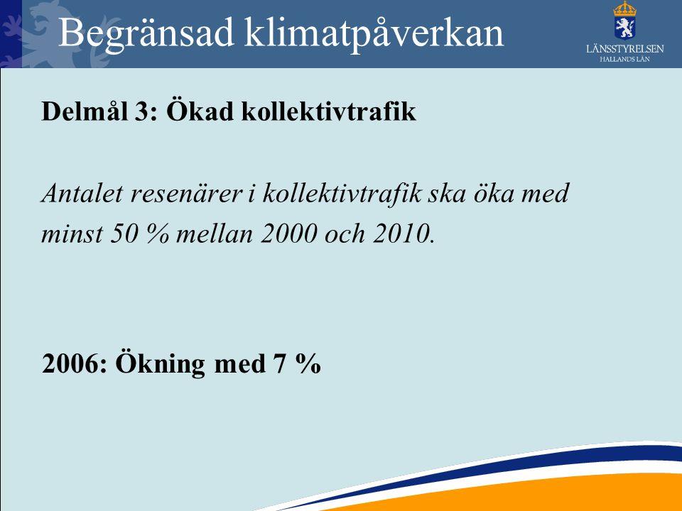 Begränsad klimatpåverkan Delmål 3: Ökad kollektivtrafik Antalet resenärer i kollektivtrafik ska öka med minst 50 % mellan 2000 och 2010. 2006: Ökning