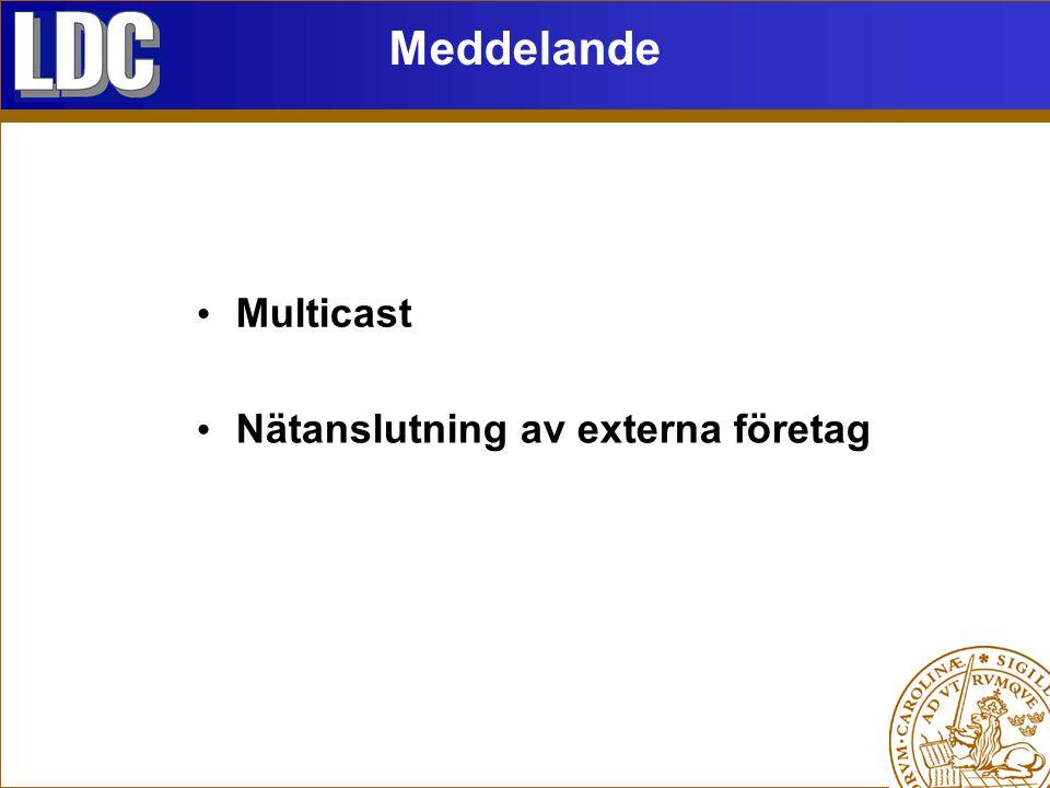 Meddelande Nätanslutning av externa företag Multicast