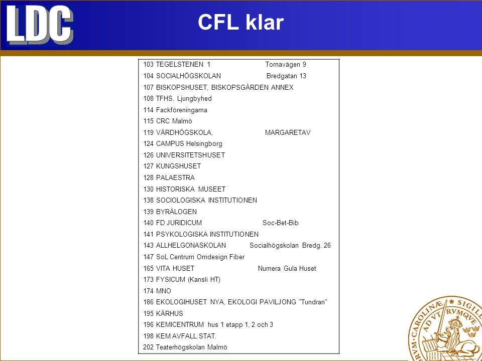 CFL klar 103 TEGELSTENEN 1 Tornavägen 9 104 SOCIALHÖGSKOLAN Bredgatan 13 107 BISKOPSHUSET, BISKOPSGÅRDEN ANNEX 108 TFHS, Ljungbyhed 114 Fackföreningar