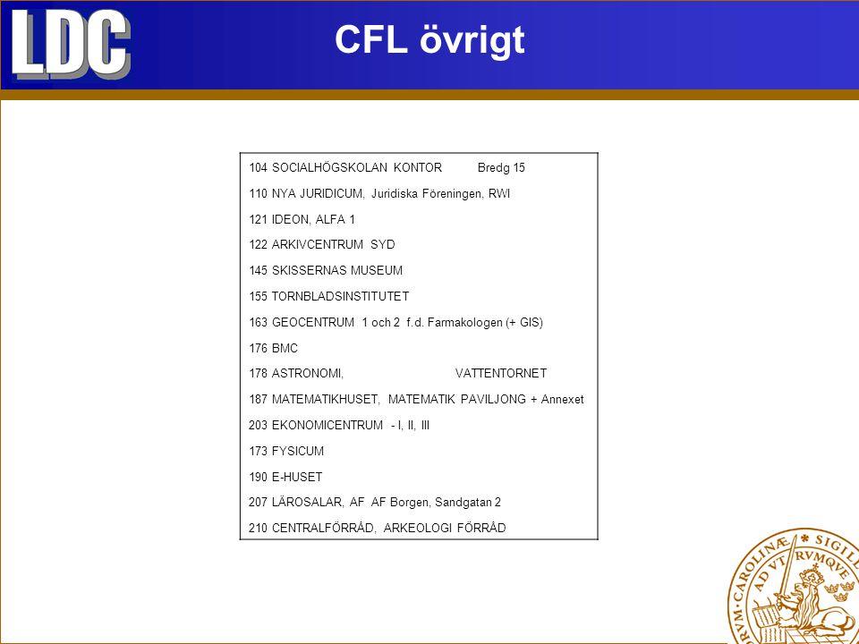 Inventering Information Planering Installation CFL Parallella aktiviteter