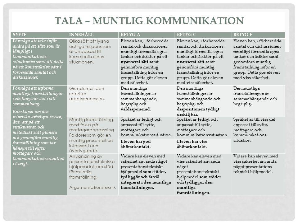 TALA – MUNTLIG KOMMUNIKATION SYFTEINNEHÅLLBETYG ABETYG CBETYG E Förmåga att tala inför andra på ett sätt som är lämpligt i kommunikations- situationen