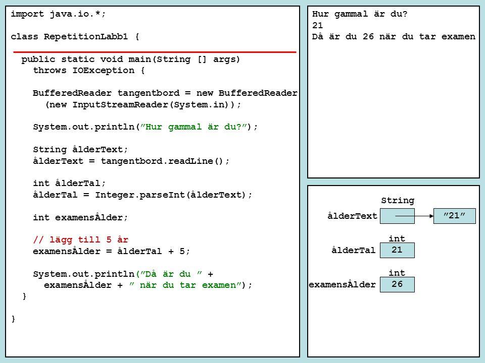 import java.io.*; class RepetitionLabb1 { public static void main(String [] args) throws IOException { BufferedReader tangentbord = new BufferedReader (new InputStreamReader(System.in)); System.out.println( Hur gammal är du? ); String ålderText; ålderText = tangentbord.readLine(); int ålderTal; ålderTal = Integer.parseInt(ålderText); int examensÅlder; // lägg till 5 år examensÅlder = ålderTal + 5; System.out.println( Då är du + examensÅlder + när du tar examen ); } Hur gammal är du.